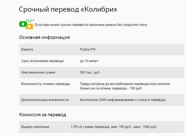 Денежные переводы Сбербанка, как осуществить и отследить перевод на карту, тарифы денежных переводов Сбербанка