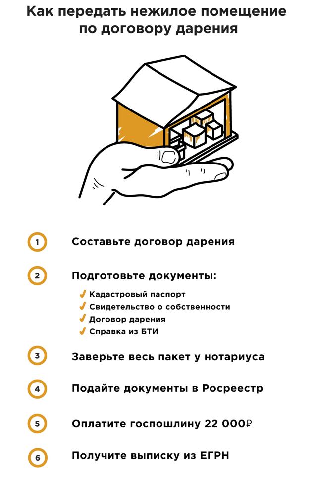 Договор дарения между юридическими лицами