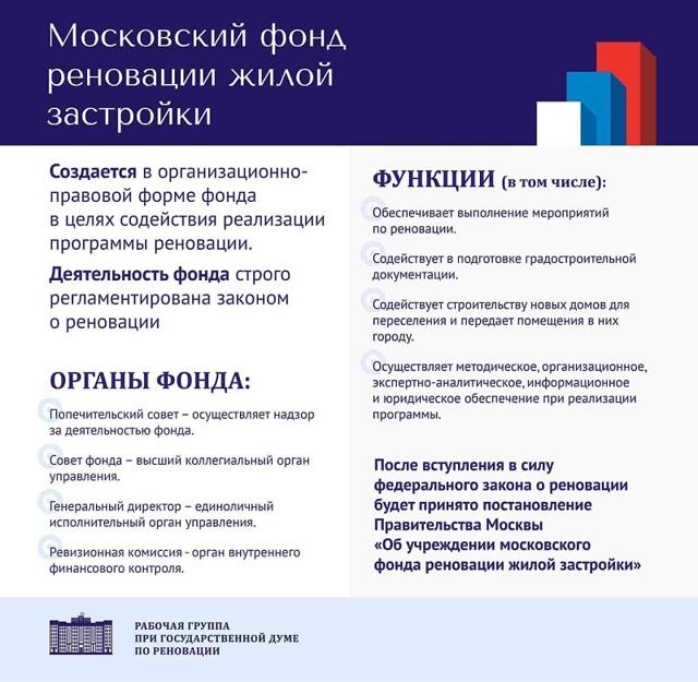 График сноса пятиэтажек в Москве – реновация жилья