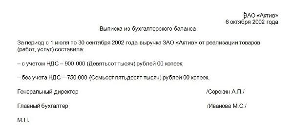 Бланк уведомление об освобождении от НДС
