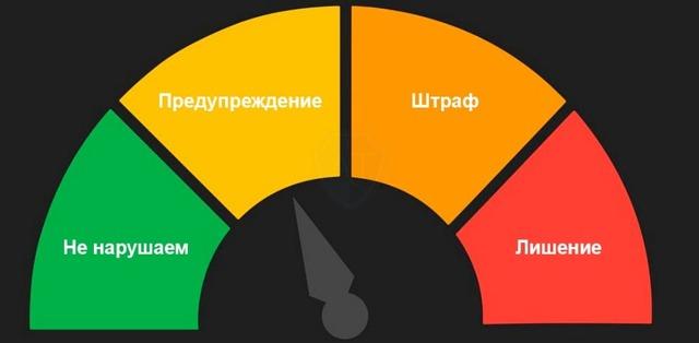 Что грозит за нарушение скоростного режима - какая ответственность предусмотрена за превышение скорости - ПИЛОТОВ.НЕТ